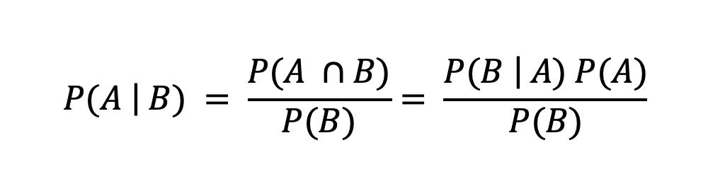 Bayes Theorem_image