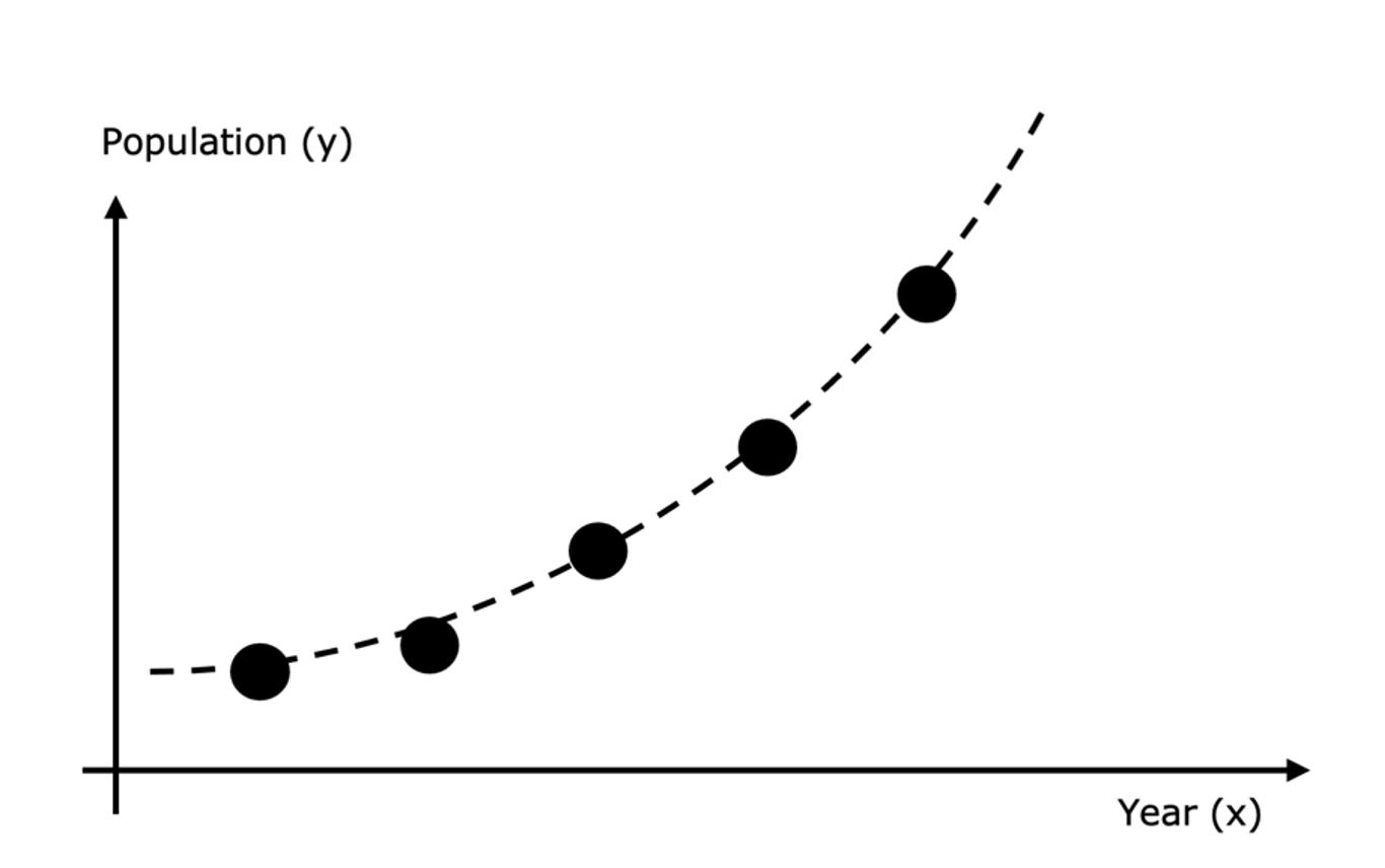 Non-Linear Regression_image