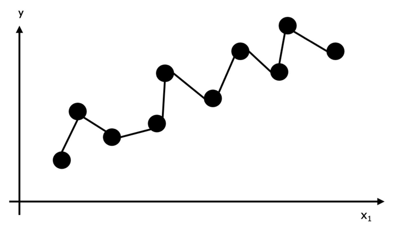 Overfitting Intuition 1_image